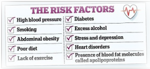 risk_factor_of_stroke